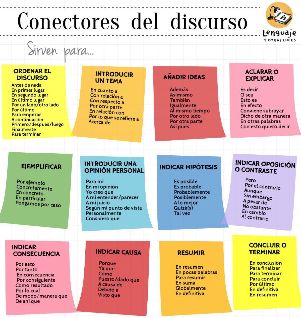 Apuntes Y Ejercicios 1ª Lengua Y Literoltura